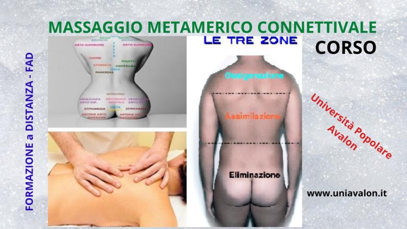 massaggio-connettivale-metamerico-corso-fad